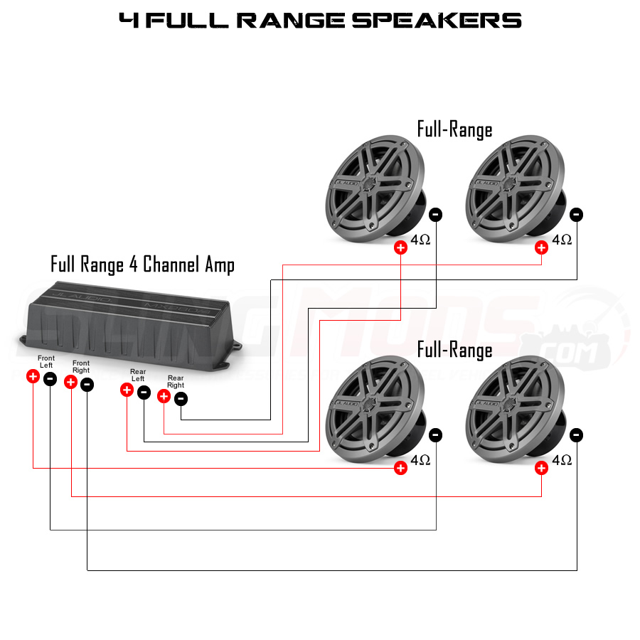 medium resolution of  jl audio 280 watt 4 channel class d full range audio amplifier mx280