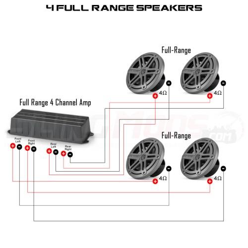 small resolution of  jl audio 280 watt 4 channel class d full range audio amplifier mx280