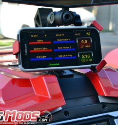neutrino smartphone controlled accessory fuse block for the can am spyder  [ 1152 x 768 Pixel ]