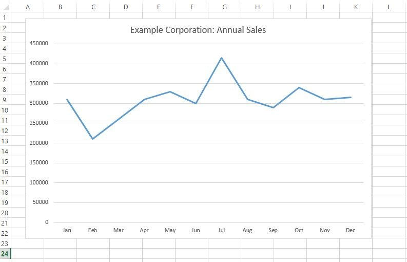 Features of MS Excel for Business Productivity & Data
