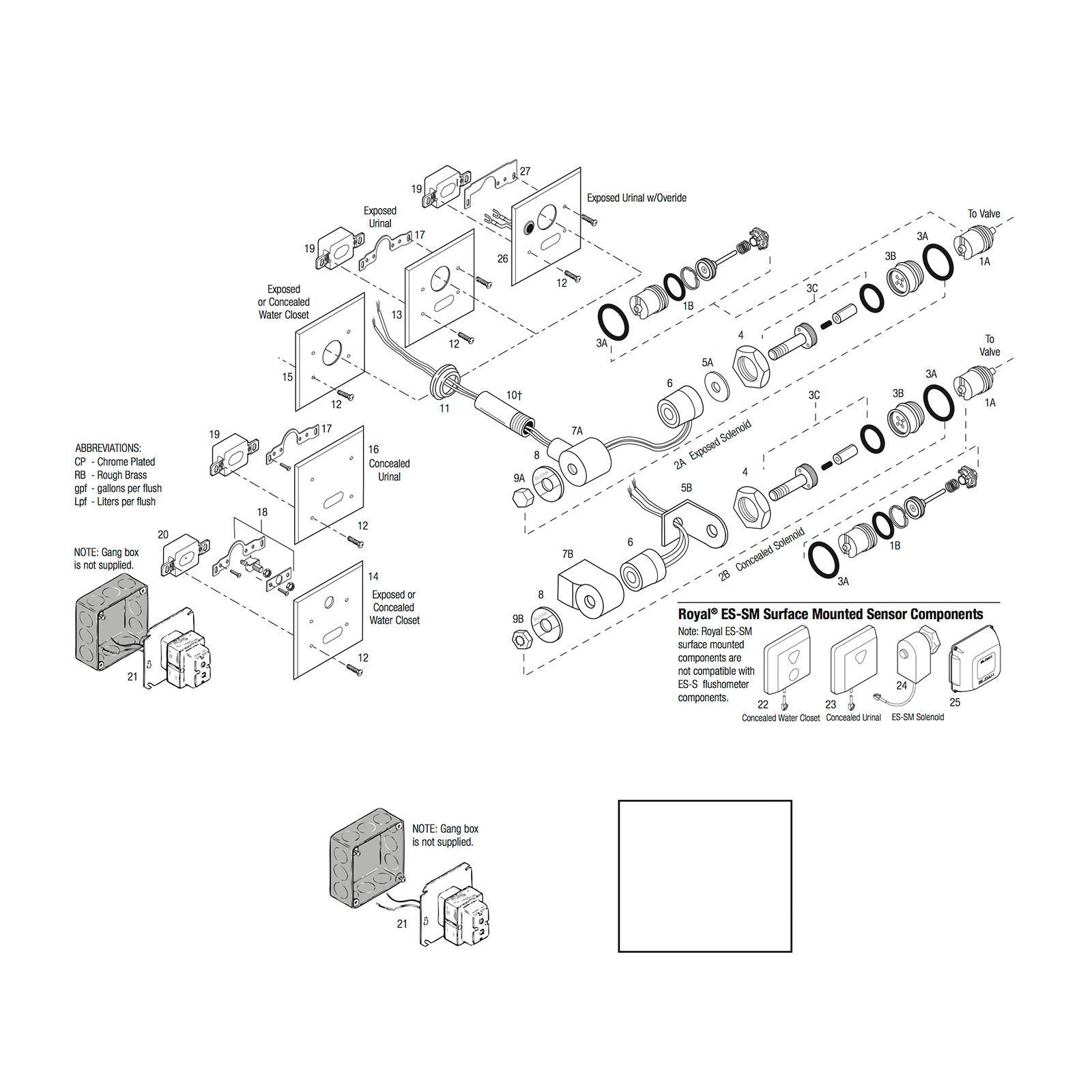 Sloan Sensor Amp Solenoids