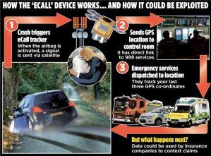 čip za praćenje automobil