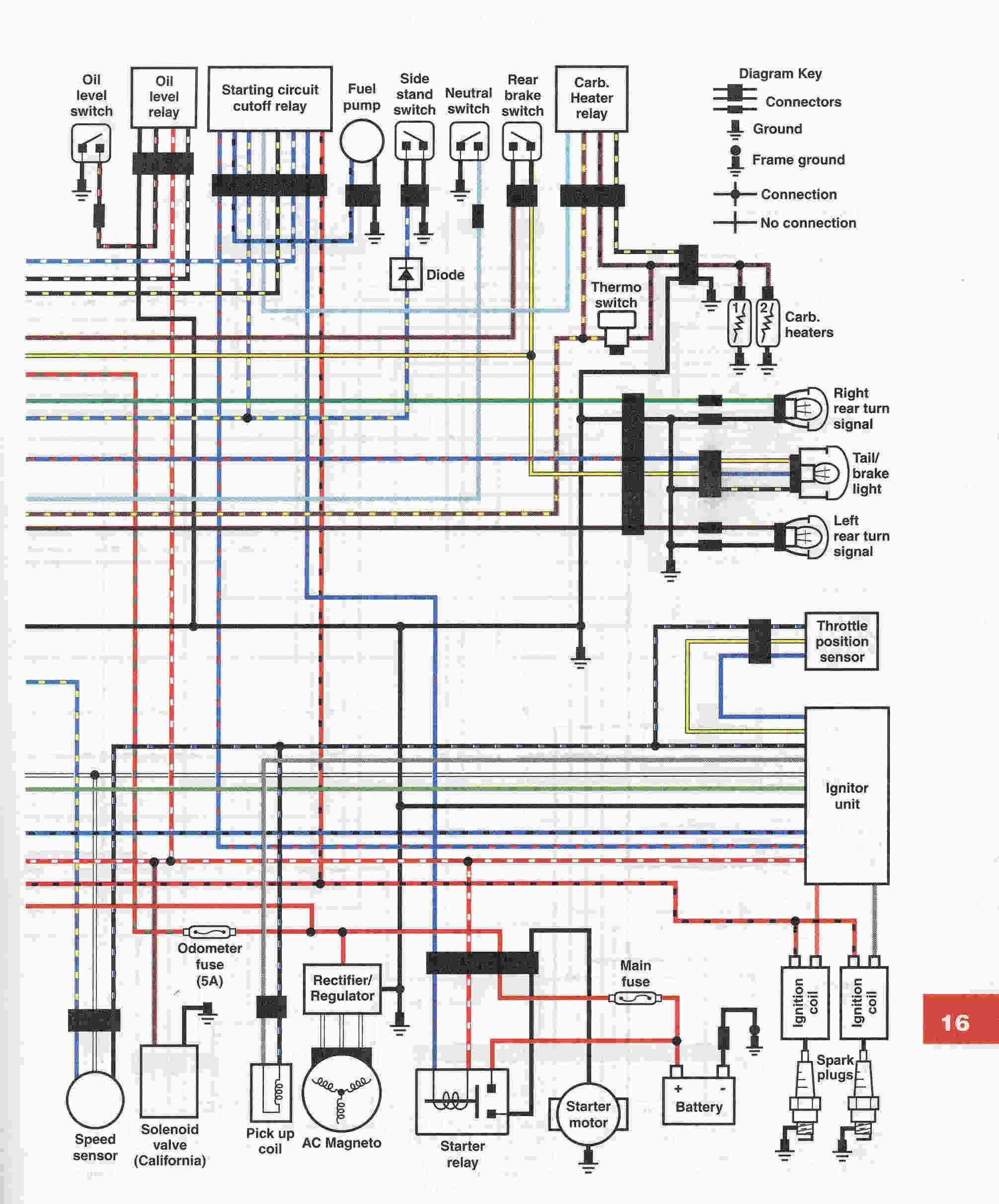 wiring diagram yamaha 125zr free download wiring diagram xwiaw ez rh xwiaw us Yamaha Outboard Wiring Diagram Yamaha Outboard Wiring Diagram
