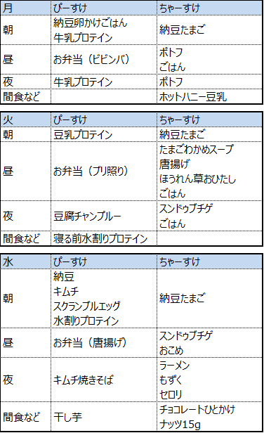 f:id:mezasuhaslowlife:20181230174801p:plain