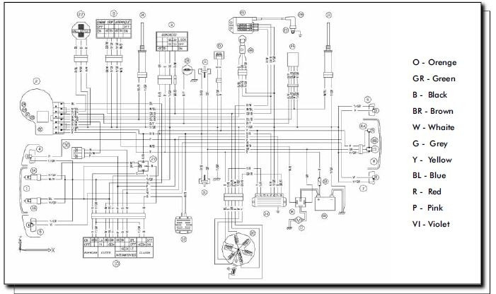 Yamaha Aerox Schaltplan