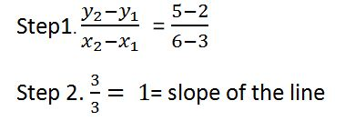 Guided-Practice-Slope