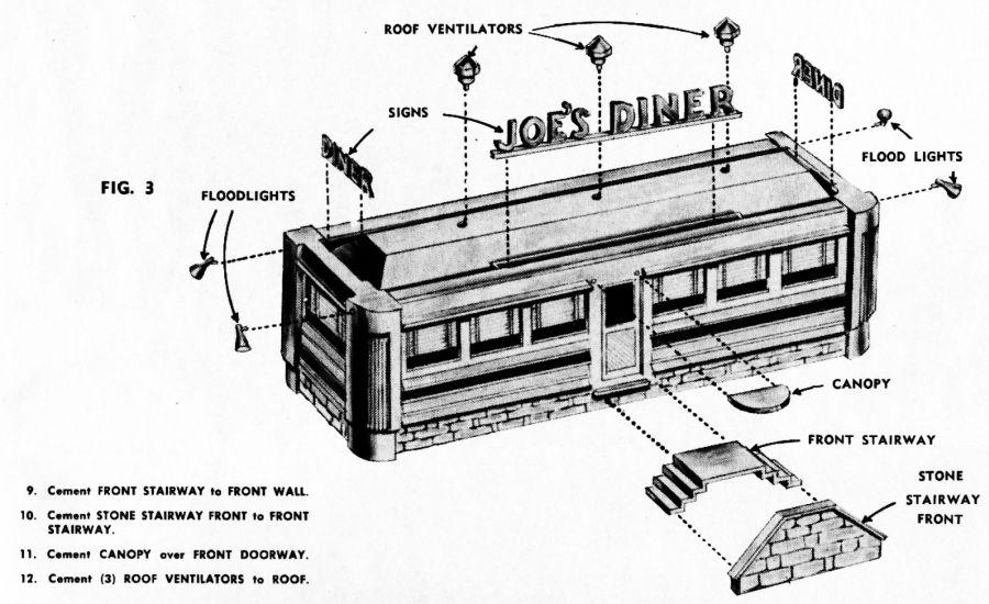 Aurora Model Motoring HO Joes Diner Kit #657