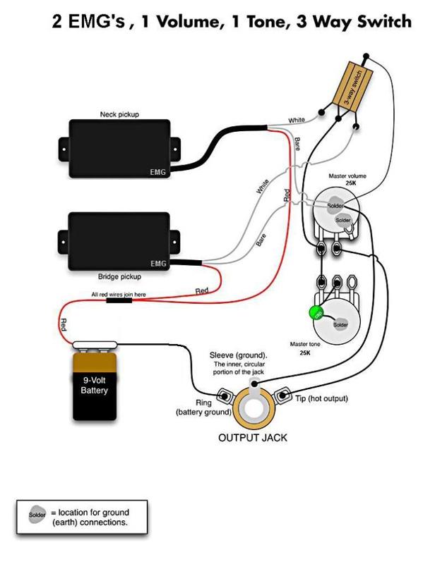 wiring diagram jackson guitar wiring image wiring wiring diagram jackson guitar wiring diagrams on wiring diagram jackson guitar