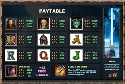 Xcalibur paytable
