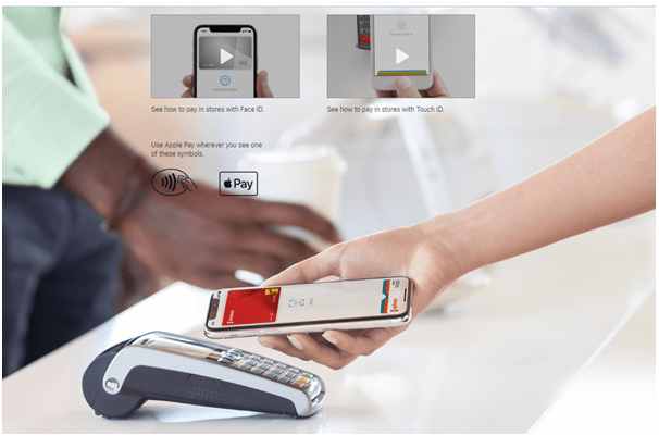 Apple Pay CAD