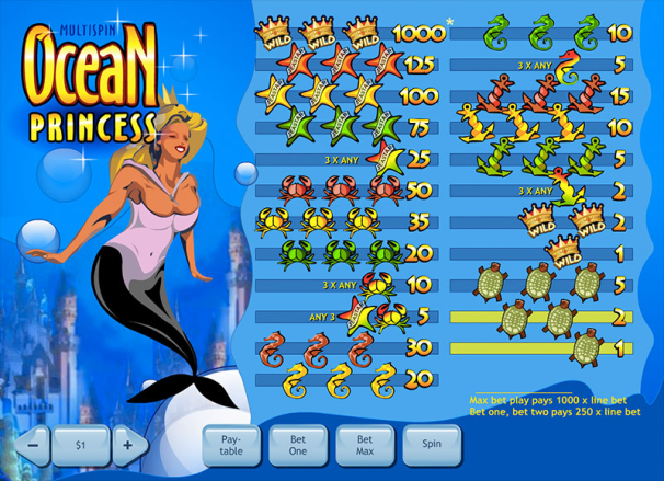 Ocean Princess-Best slot machine payouts in Canada