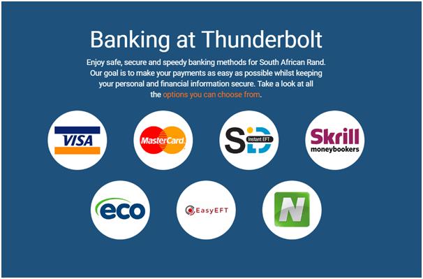 Banking in ZAR