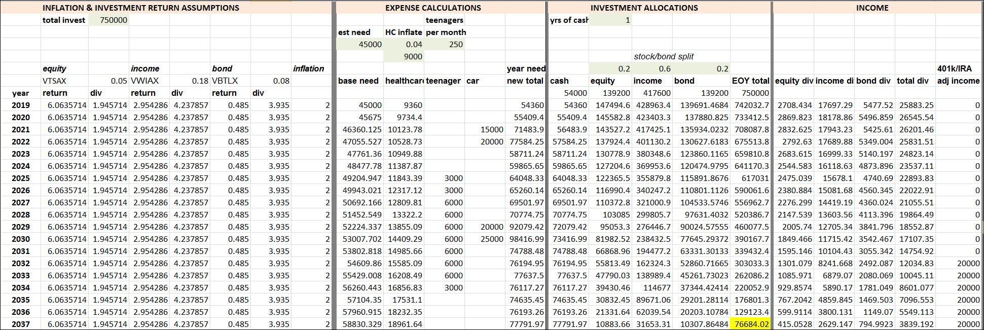 retirement spending calculator excel