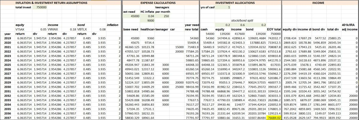 Our FIRE calculator - Excel style!