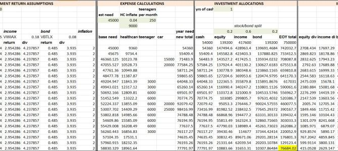 Our FIRE calculator – Excel style!