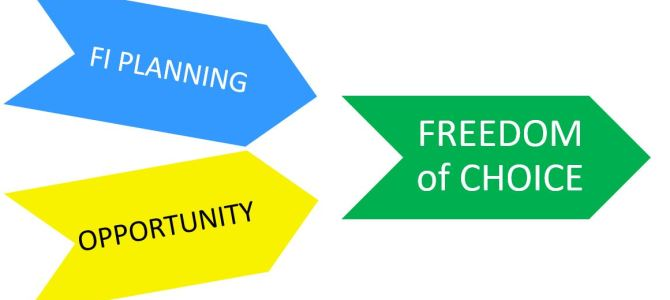 """The Freedom to Make Fully Funded Lifestyle """"Choices"""""""