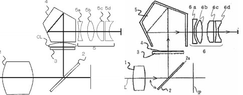 New Patent Sheds Light On Possible 1.03x 7D Mk II Viewfinder