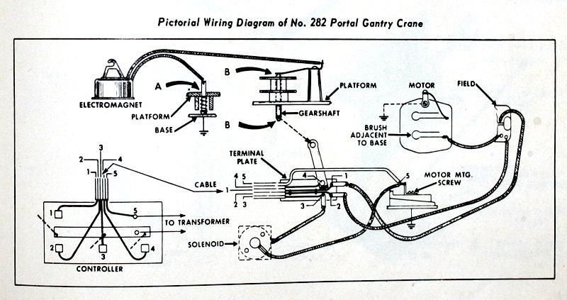 Rewire 282 Magnet