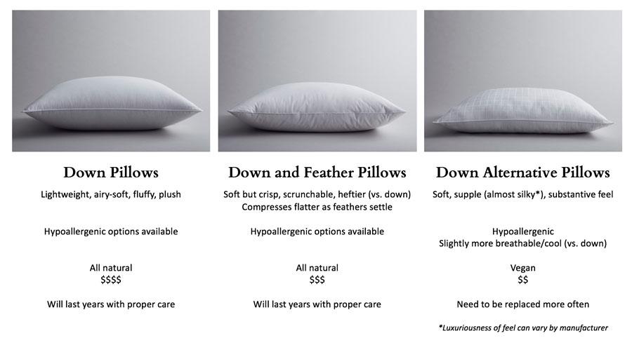 down vs down alternative pillows what