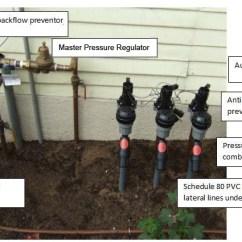 Irrigation Backflow Preventer Diagram 02 Ford Focus Belt Sprinkler System Control Box ~ Elsavadorla