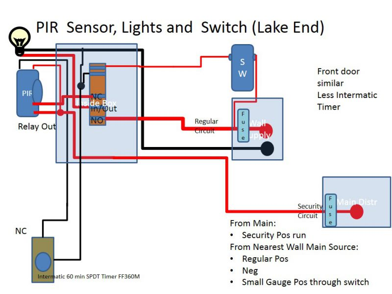 pir security light wiring diagram