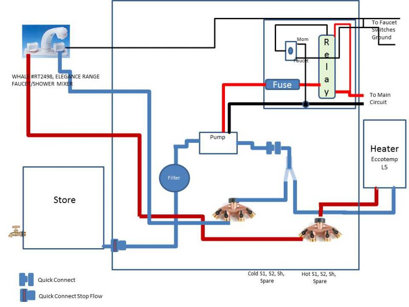 Shurflo Rv Water Pump Wiring Diagram