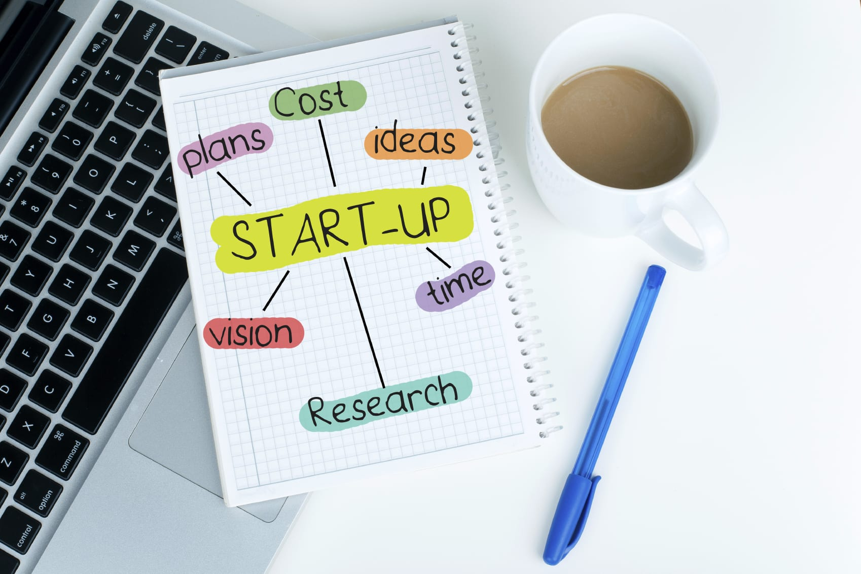 Three Crucial Things To Think About When Starting A Business
