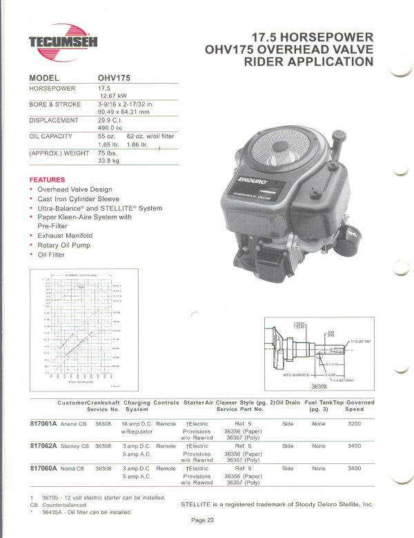 10 Hp Tecumseh Engine Manual