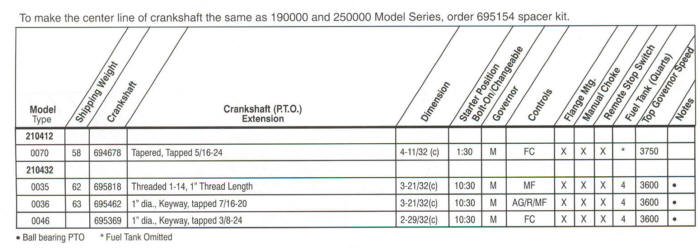 Briggs And Stratton 11 Hp Engine Oil Capacity, Briggs