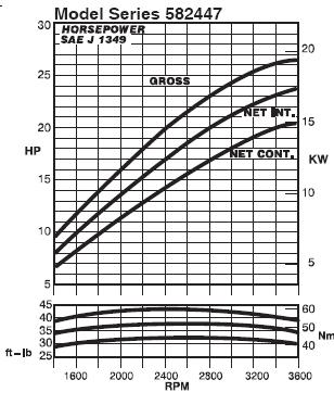 Kohler Small K241s Engine Wiring Diagram