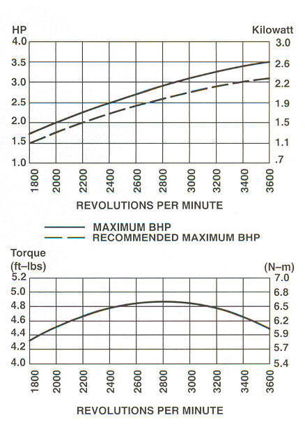 Kawasaki curve Owners Manual