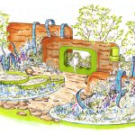 Win A Pair of Tickets to RHS Hampton Court Palace Flower Show