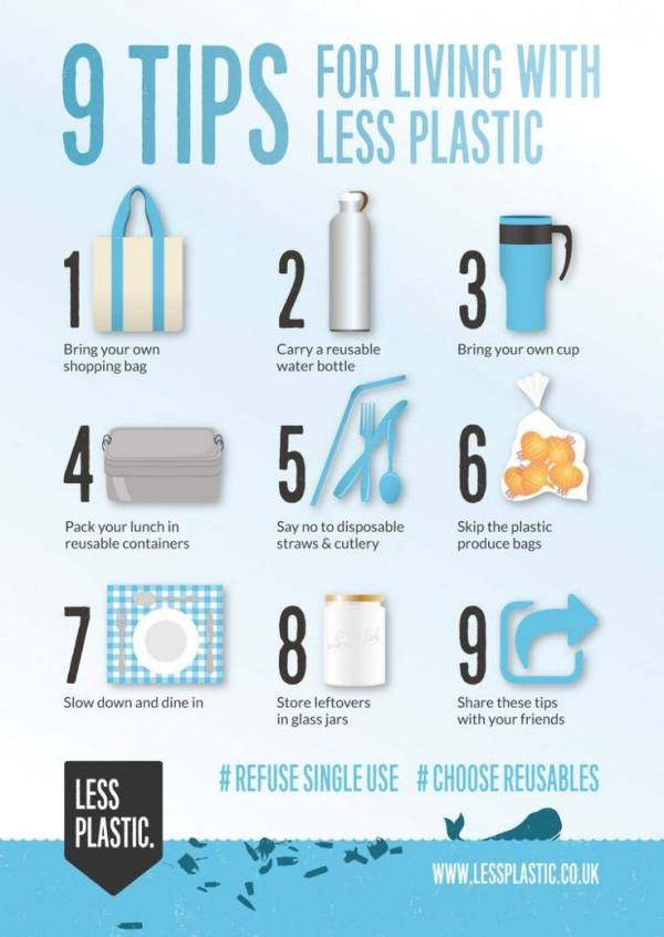 9 Tips Less Plastic