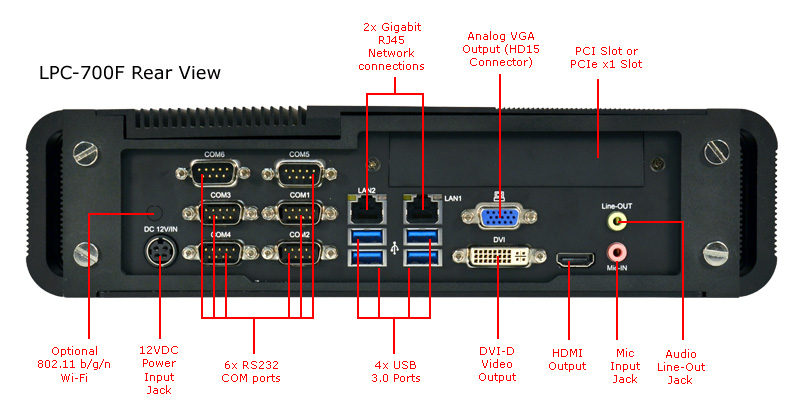 computer ports diagram capacitor start induction run motor wiring diagrams thumbs pc simple scanner port