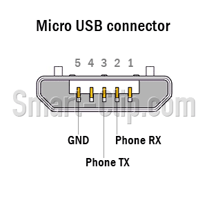 mini usb wiring diagram mesophyll cell micro female pinout component sparkfun electronics image