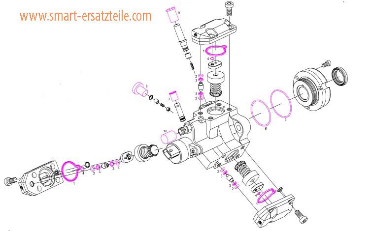 Dichtungssatz Hochdruckpumpe Smart 450 CDI