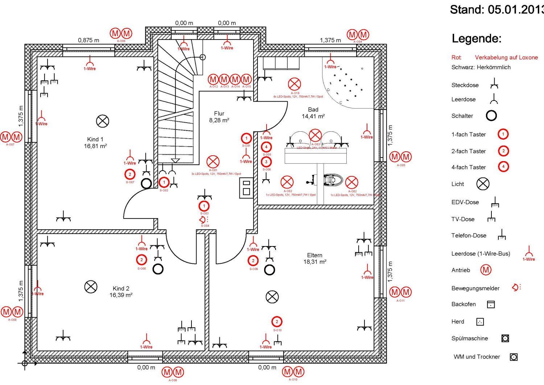 20 Tipps zur richtigen Elektroplanung   Smart Home Systeme