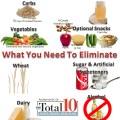Dr oz 10 day detox diet grocery list myideasbedroom com