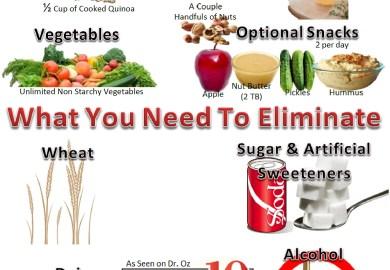 Dr Oz 10 Day Detox Diet