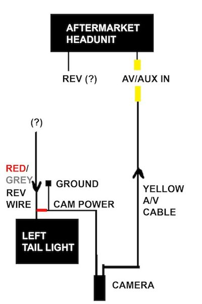 √ aftermarket reverse camera wiring diagram ford f 150  axis reverse camera wiring diagram #11