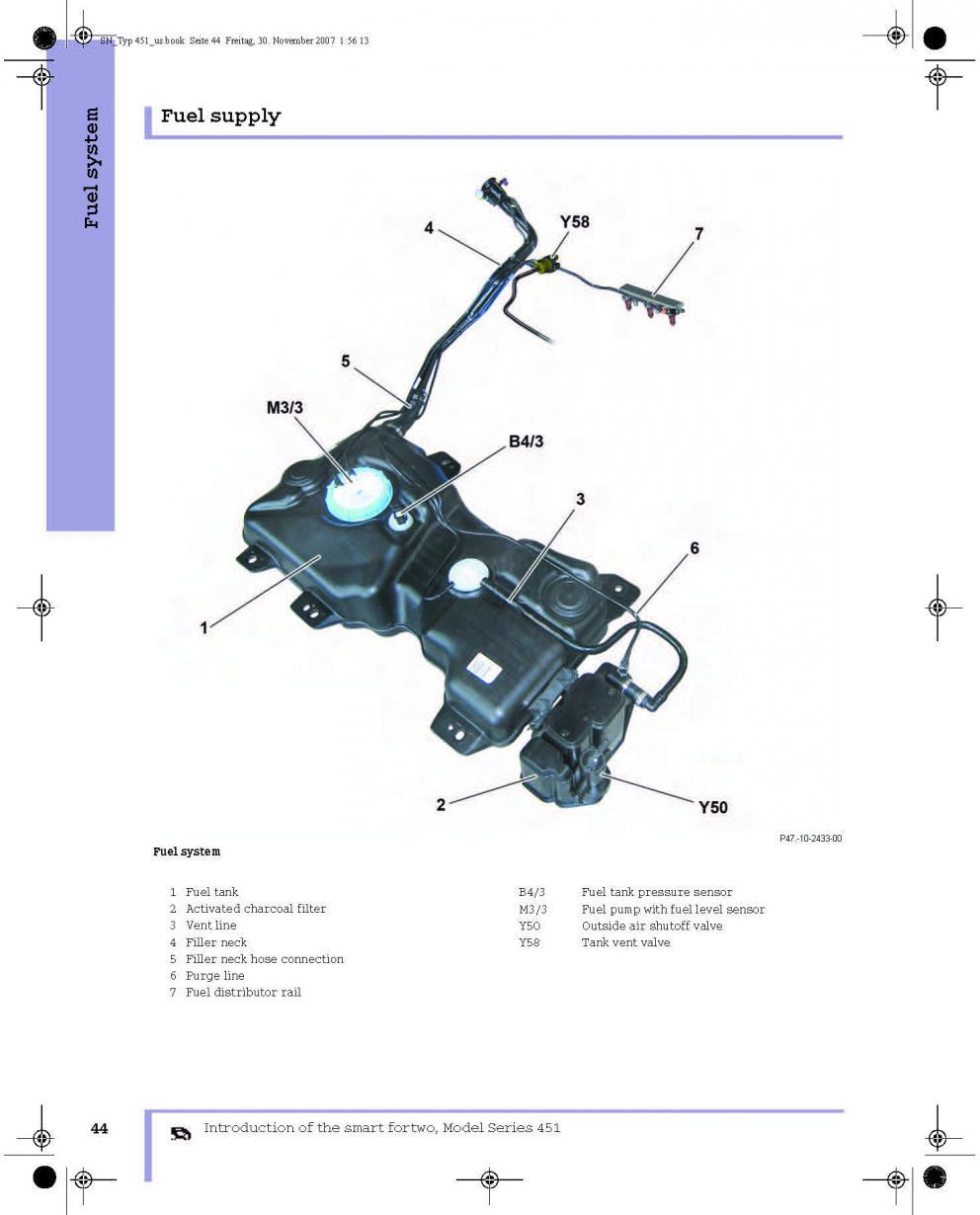 medium resolution of smart fuel pump diagram wiring diagrams wni smart fuel pump diagram
