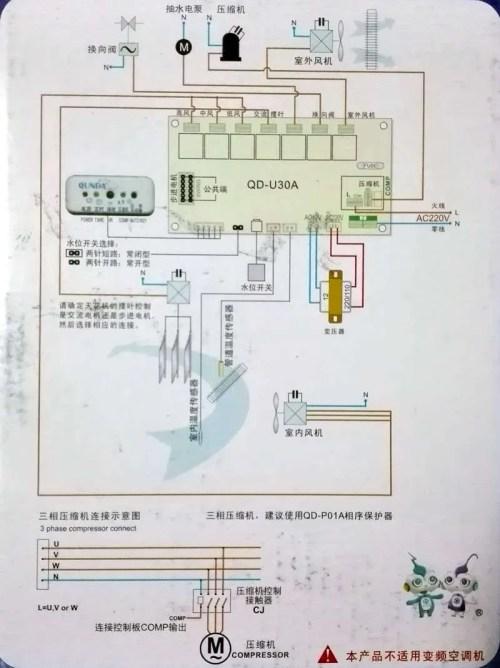 small resolution of air conditioner remote control archives smartclima rh smartclima com galanz air conditioner remote control cooler air