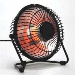 Electric Fan Heaters 1992 Dodge Dakota Le Wiring Diagram Mini Desktop Heater Manufacturer Supplier China