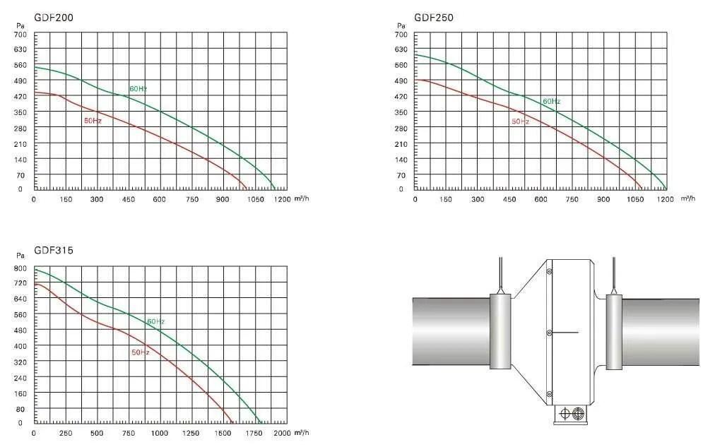Circular duct fan,duct inline fan manufacturer-supplier China
