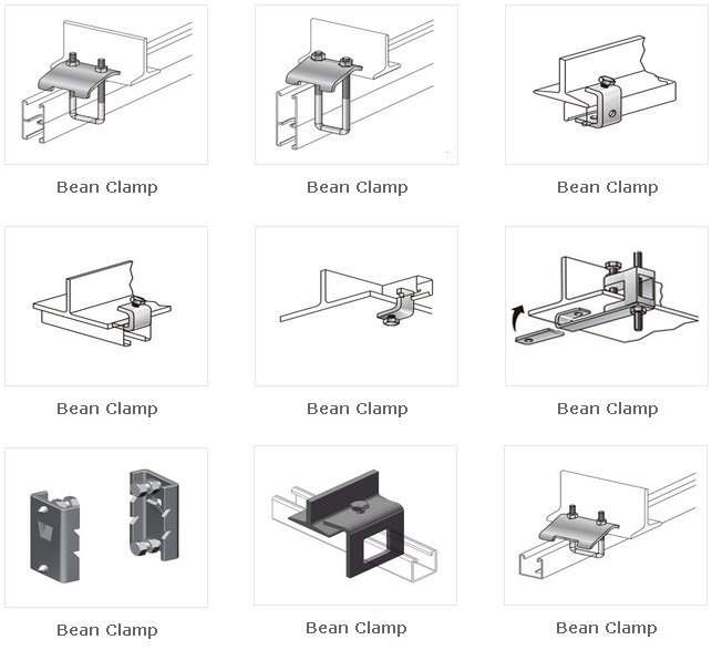 Unistrut Channel Beam Clamp manufacturer-supplier China