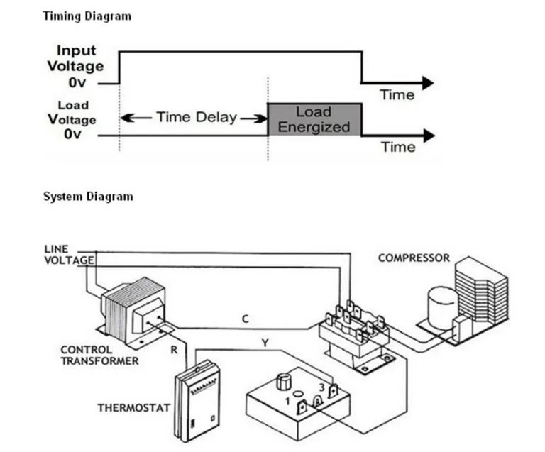 Delay on make timer relay manufacturer-supplier China