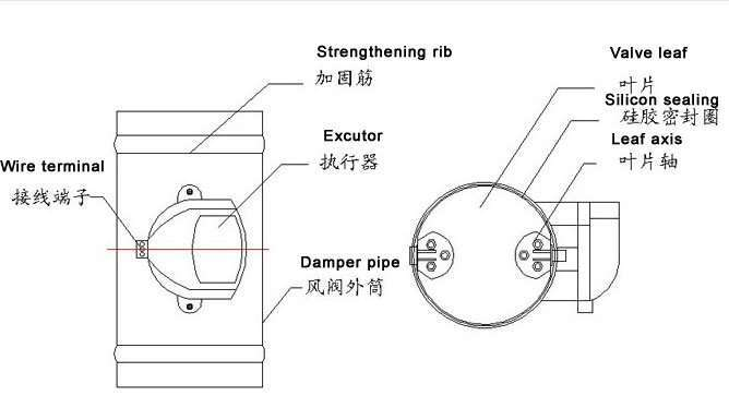 Stainless steel electronic volume control damper