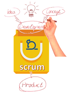 scrumroom1