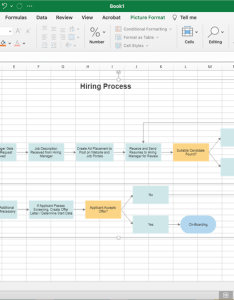 Flow chart in excel also timiznceptzmusic rh