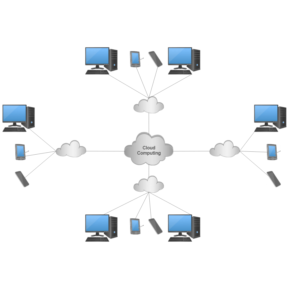 Cloud Computing Network Consultech Us